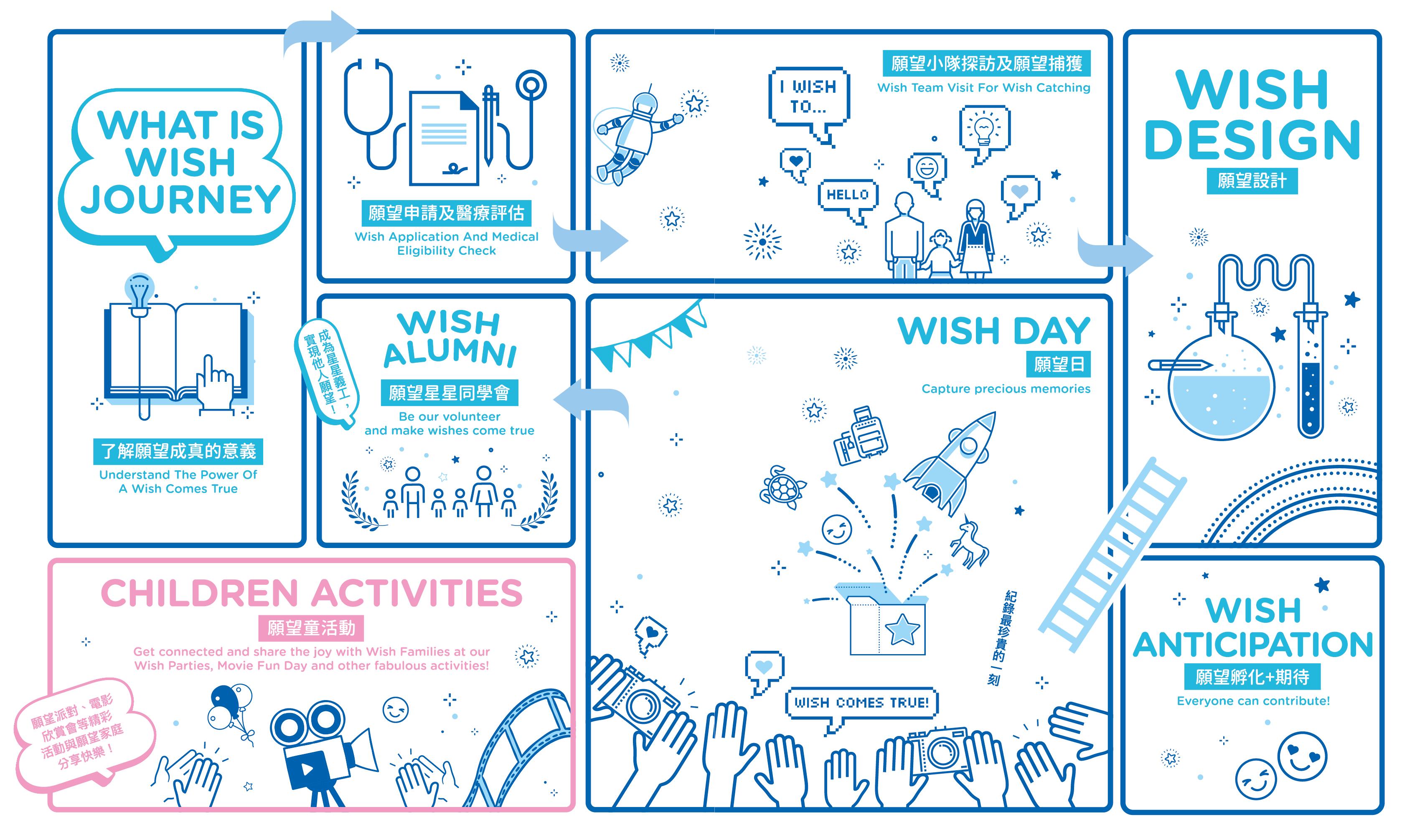 wish-journey-02-02